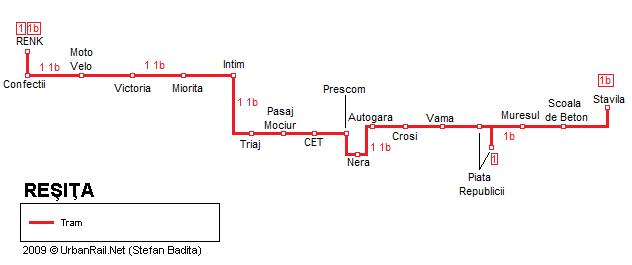 Urbanrail Net Gt Europe Gt Romania Gt Resita Tram