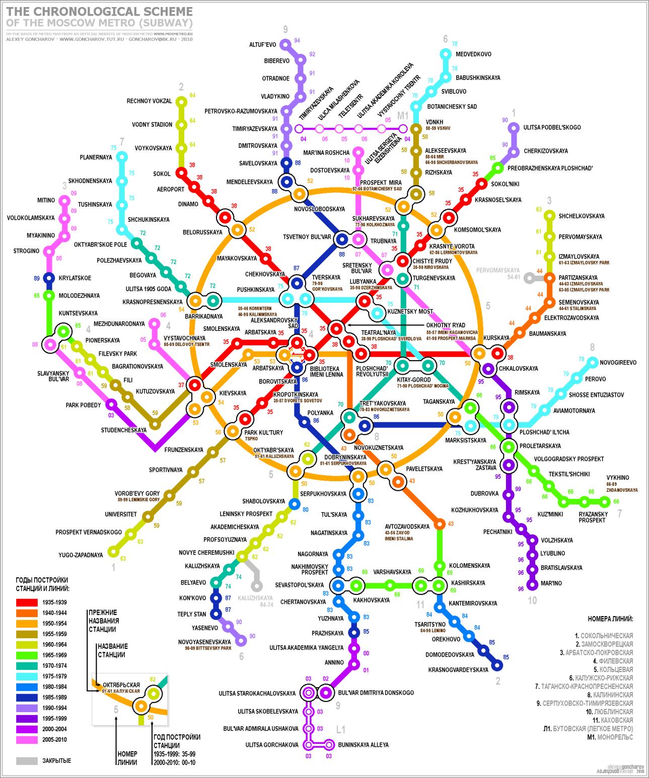 Russian Subway Map.Urbanrail Net Europe Russia Moskva Moscow Metro